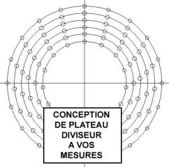 Conception à vos mesures.